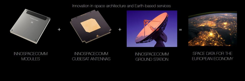 endurosat-innospacecomm-project